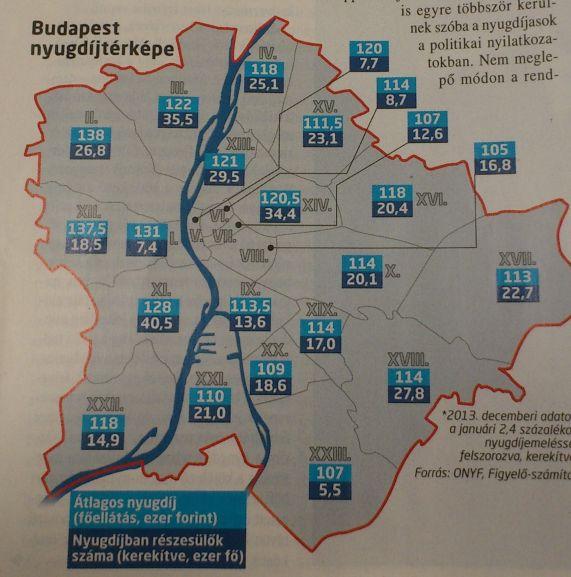 Budapest nyugdíjtérképe (Forrás: Figyelő, Otthontérkép, ONYF)